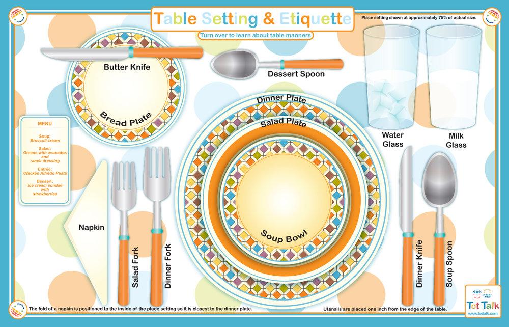 Table Settings & Etiquette placemat