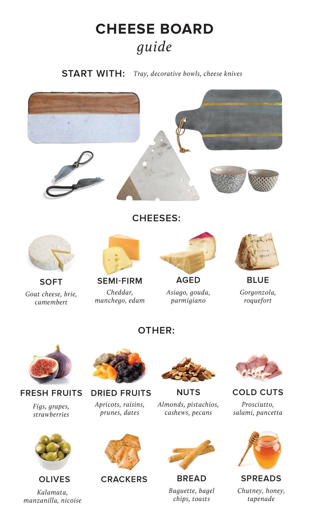 Cheese Board Guide.jpg