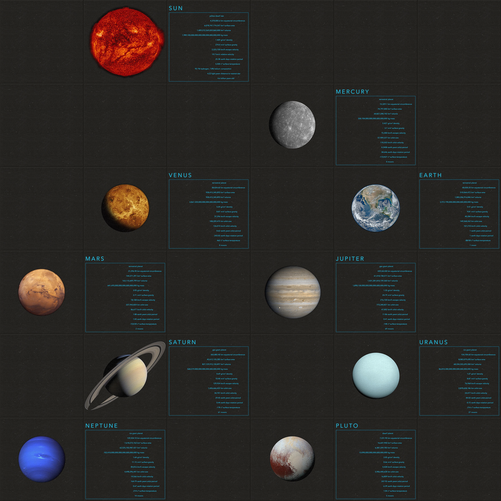 Solar System 6x6.png