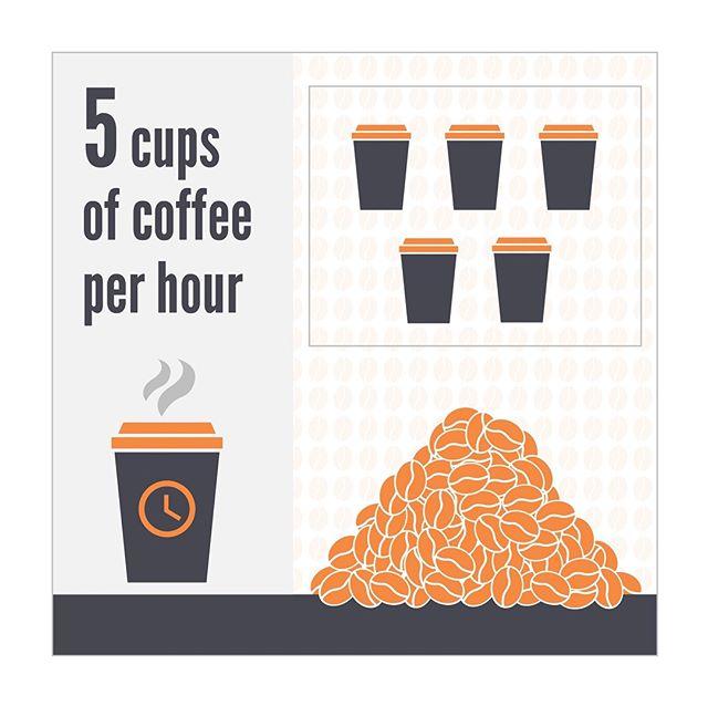 While (sleepy){ Fillcup(); DrinkCoffee(); }  #coffeedrinkers