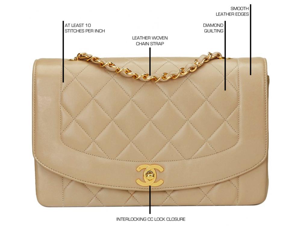Chanel Diana Bag Anatomy