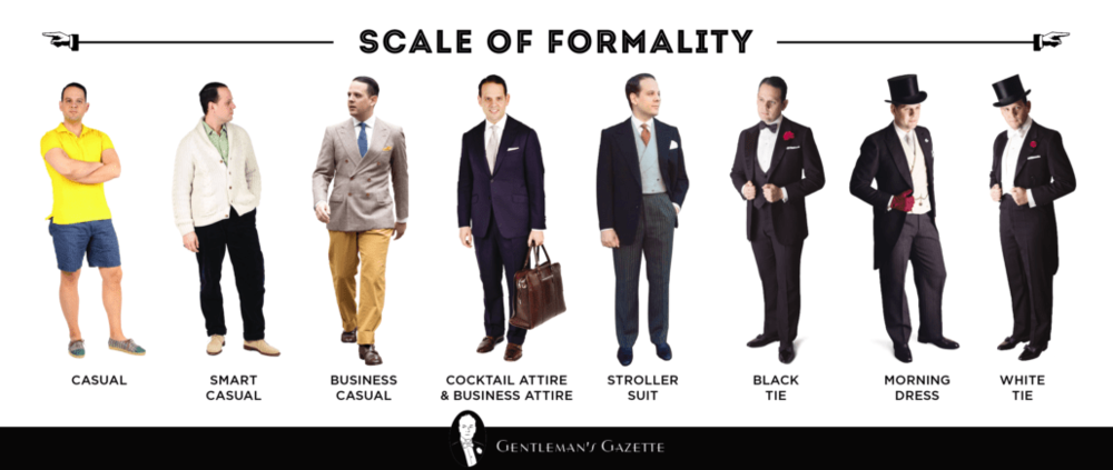 formality-scale_dress-codes-1030x436.png