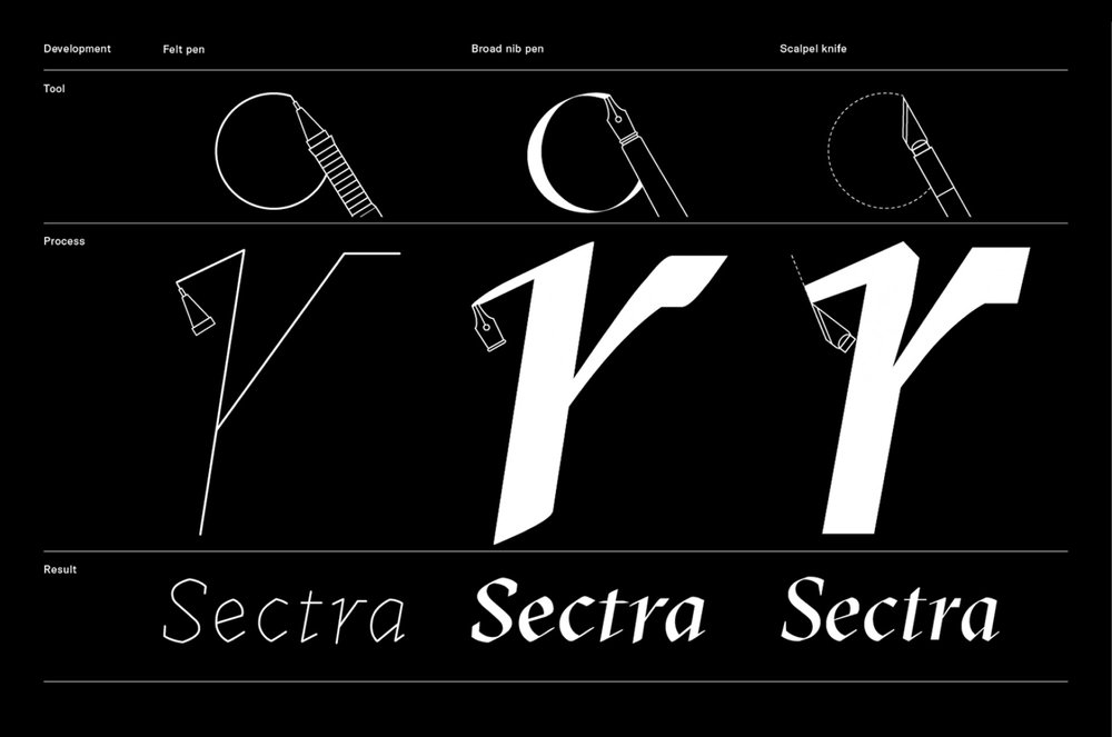 Logo - GT. Sectra is a font inspiredby history, born in modernity. It was the perfect choice because it blends the past and the future.Like the sun bearing down on the beaches of Costa Rica, I wanted to create an identity system that was always evolving, but intrinsically rooted on the site of the compound. I created a logo of the sun playing with light and darkness; it consists of three concentric circles casting a shadow. On location, the circle and the sun would automatically create shadows; digitally, these shadows are controlled by a code that links weather data regarding the suns position relative to the compound. Thus, the shadows fulfill the compounds name and are a reflection of the sun on the earth.