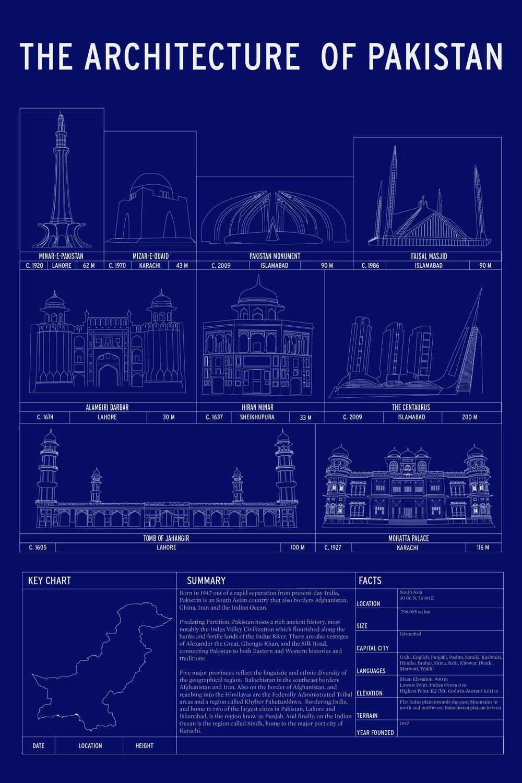 ArchitectureofPakistan-Poster-SanwalDeen.jpg