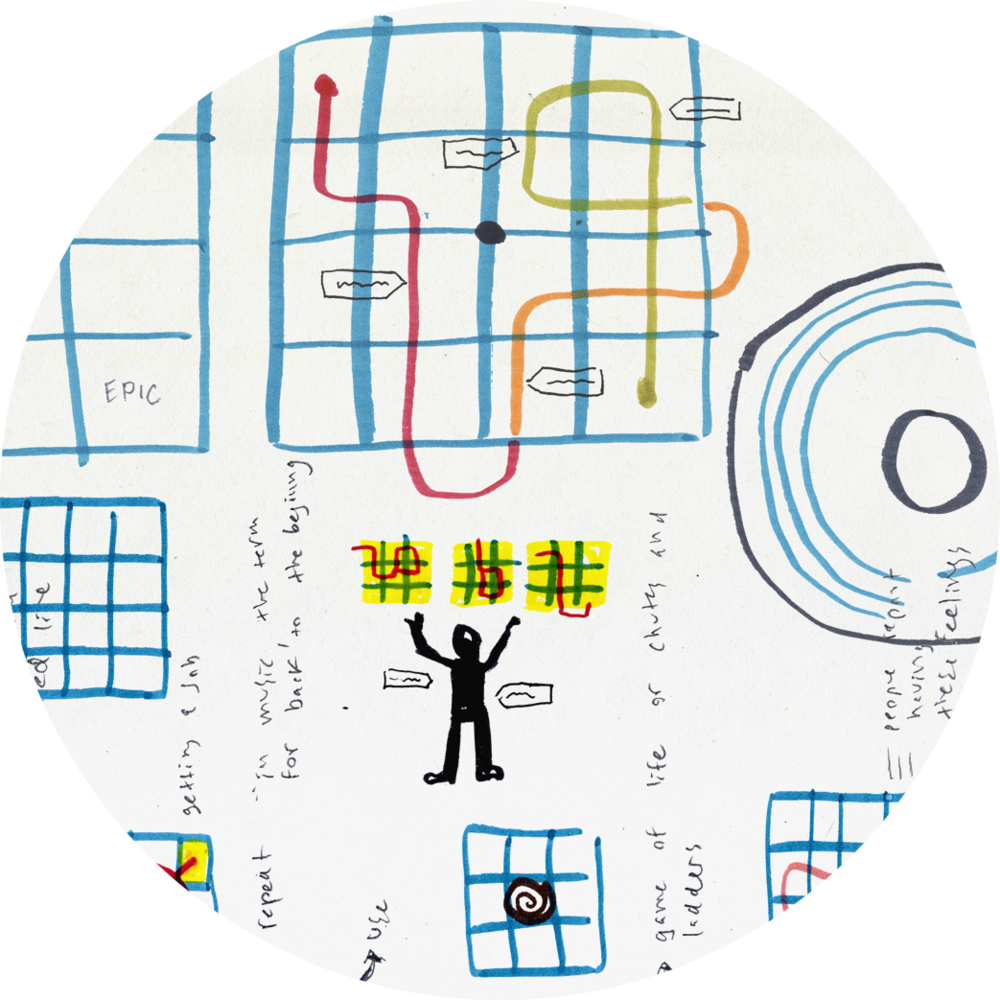 - I introduced visual ethnography to customers so they could draw their own journeymaps. We graphed these journeys to find quantitative trends.