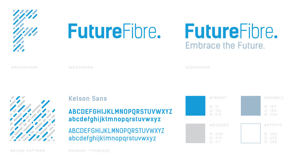 FutureFibre-Style-Guide.jpg