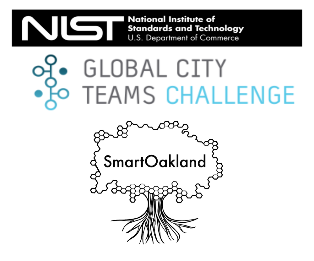 NIST GCTC SmartOakland.png