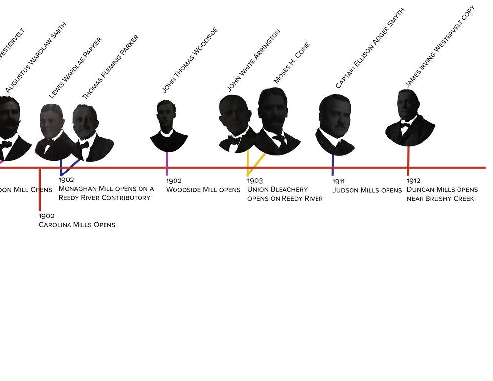 timeline11.jpg