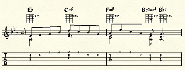 Introduction to Block Chord Soloing — Jonathan Stout and his