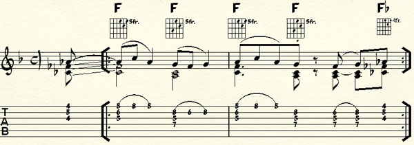 Introduction To Block Chord Soloing Jonathan Stout And His Campus