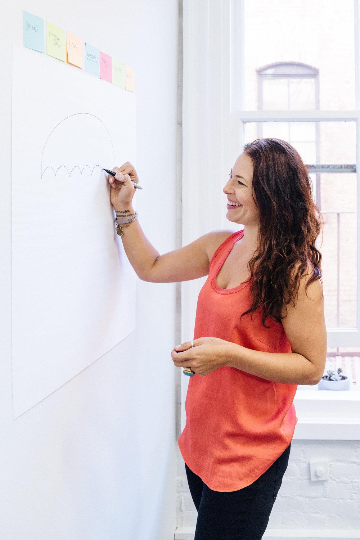 Brand_Strategy_Brainstorm_Women_On_A_Mission_Erin_Brennan_Brand_Strategist.jpg