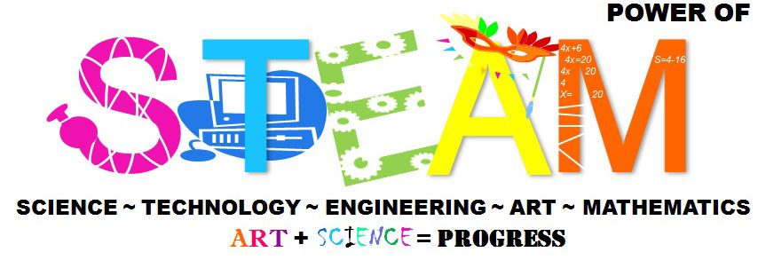 Power of STEAM Science ~Technology ~ Engineering ~ Art ~ Mathematics. ART + SCIENCE = Progress Banner