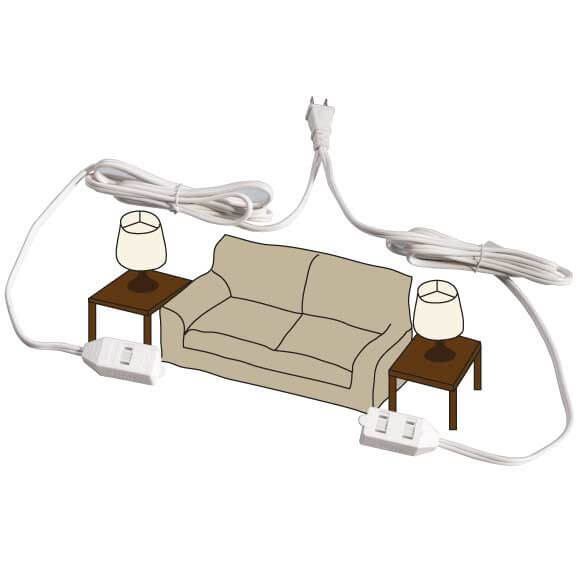 Nicole Janes Design Easy Extension Cord Fix Hard To Reach Electrical Outlets Behind Furniture Bed Couch Double Plug Sofa Cord.jpg