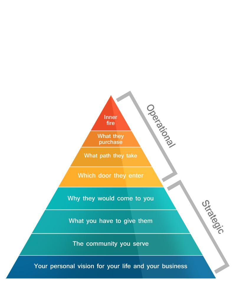 DEF-Pyramid.jpg
