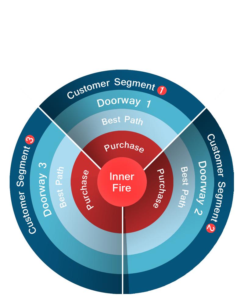 DEF-Circle.jpg