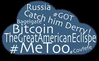 Social Cloud - Chrome Extension Social Trend Analyzing tool React