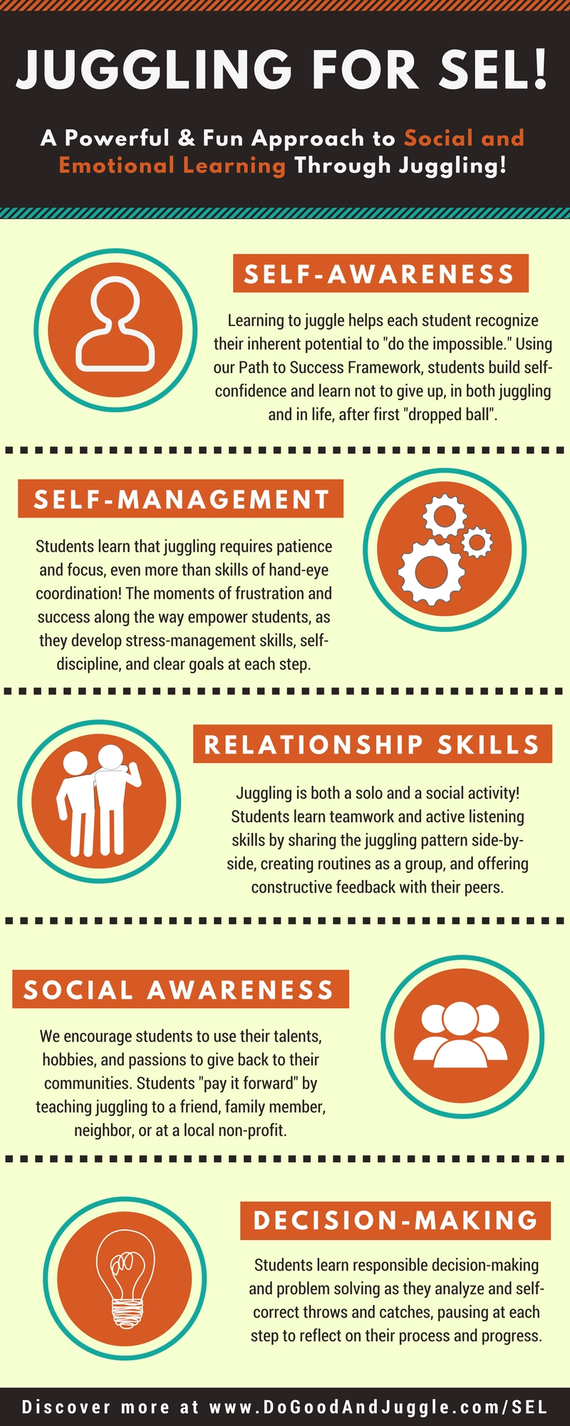 Infographic - Social and Emotional Learning (1).jpg