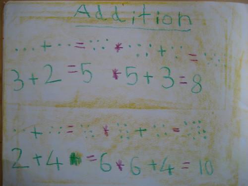 Teaching first grade addition | Lavender's Blue Homeschool