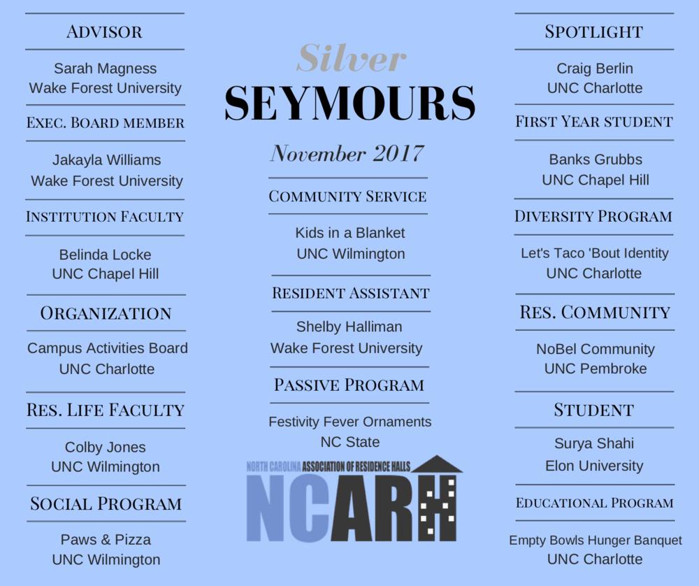 November Silver Seymours.png