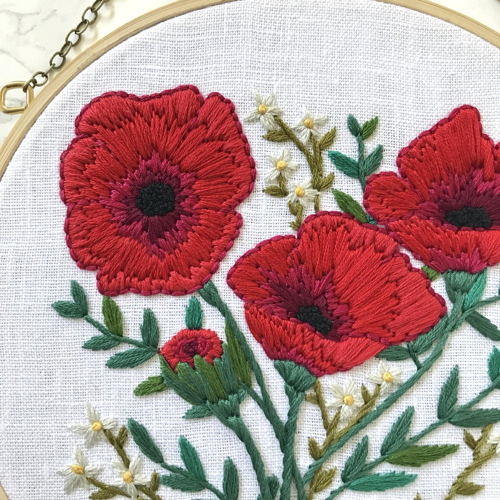 Embroidery Tutorials and Tips for the Budding Stitch Enthusiast -