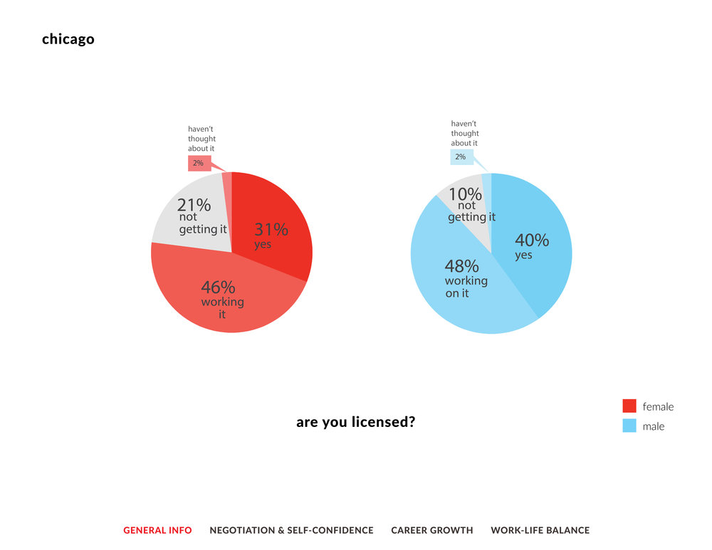 survey results49.jpg