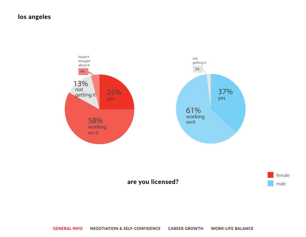 survey results71.jpg