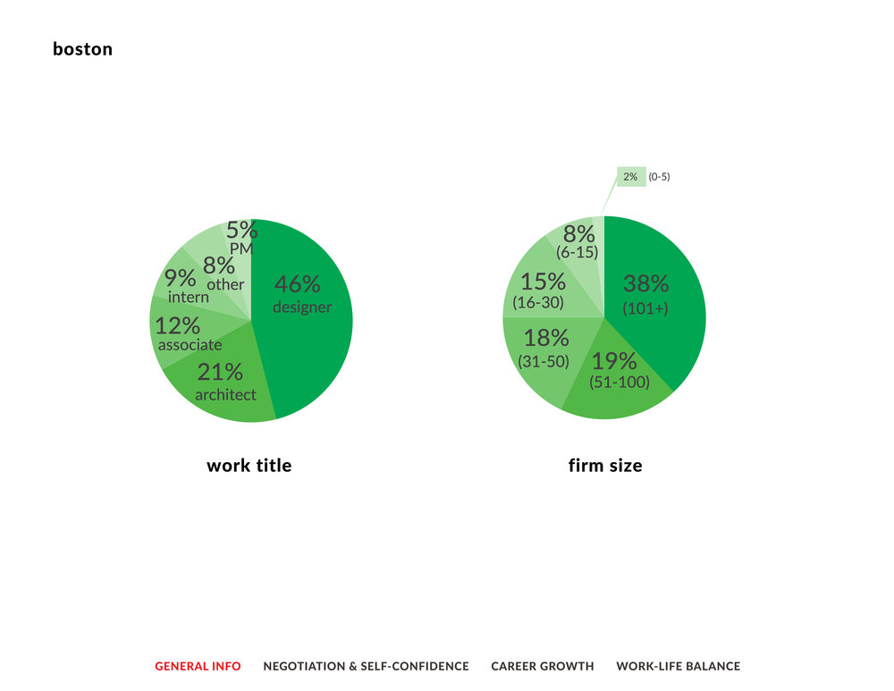 survey results3.jpg