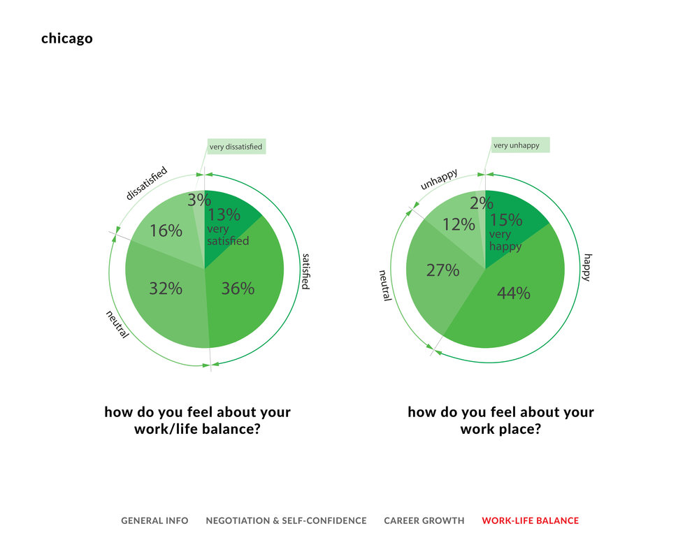 survey results111.jpg