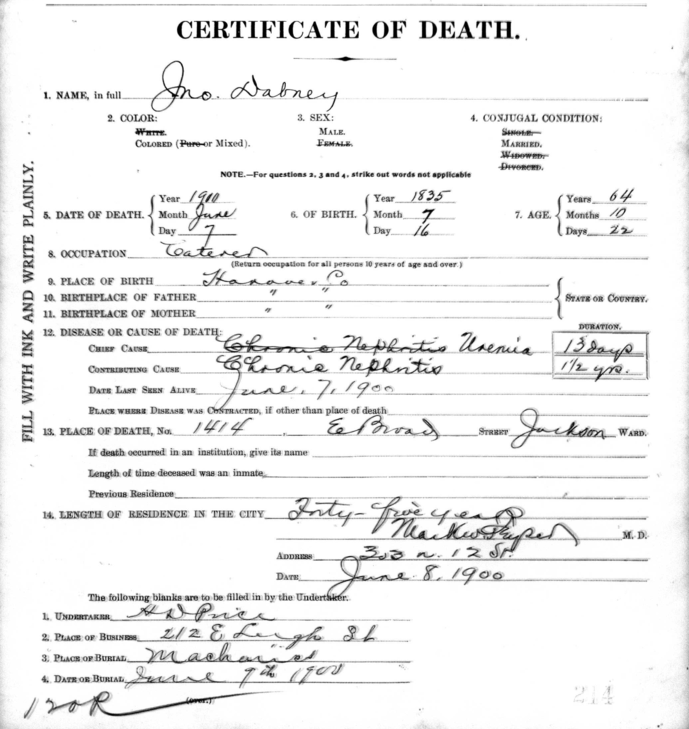 Researcher Elvatrice Belsches tracked down John Dabney's death certificate while contributing to The Hail-Storm: John Dabney in Virginia.  Unmentioned in earlier scholarship on Dabney, the document presents several significant discoveries.  It offers the month and day of his birth, identifies the cause of his death and the ailment that led to it, and points to his burial place.  (Library of Virginia) Click the image to enlarge.
