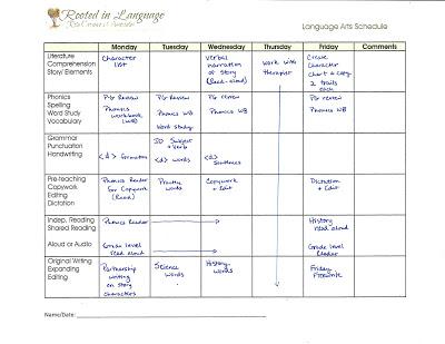 Scheduling for Homeschool families.JPG