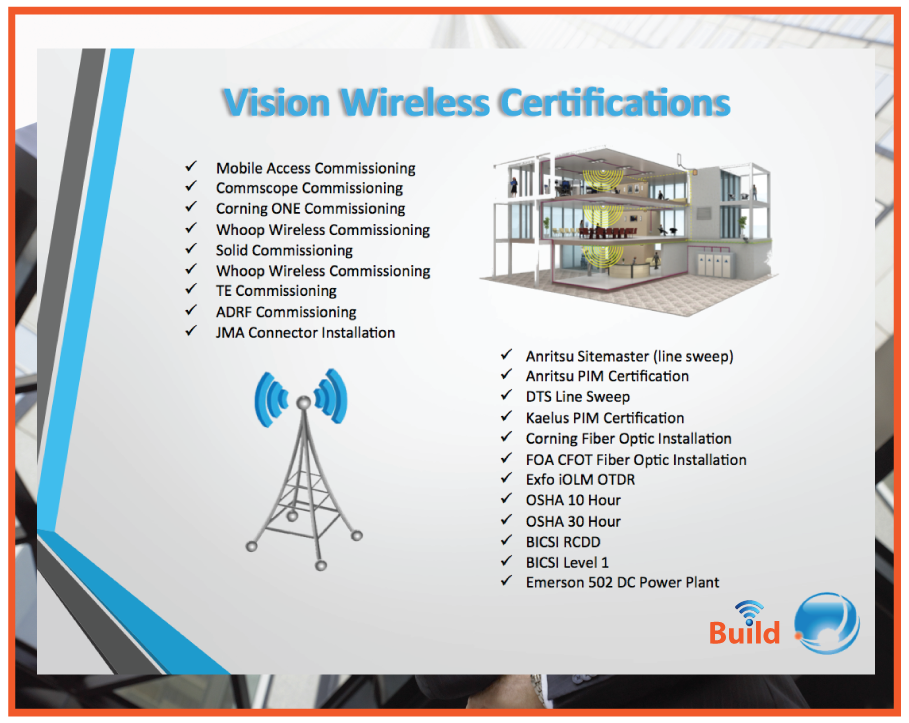 build-your-business-vision-construction-wireless-solutions-das-distributed-antenna-system-atlanta-georgia