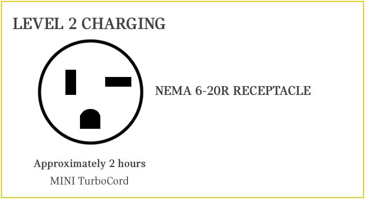 Level 2 charging.jpg