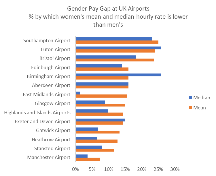 Gender Pay Gap.png