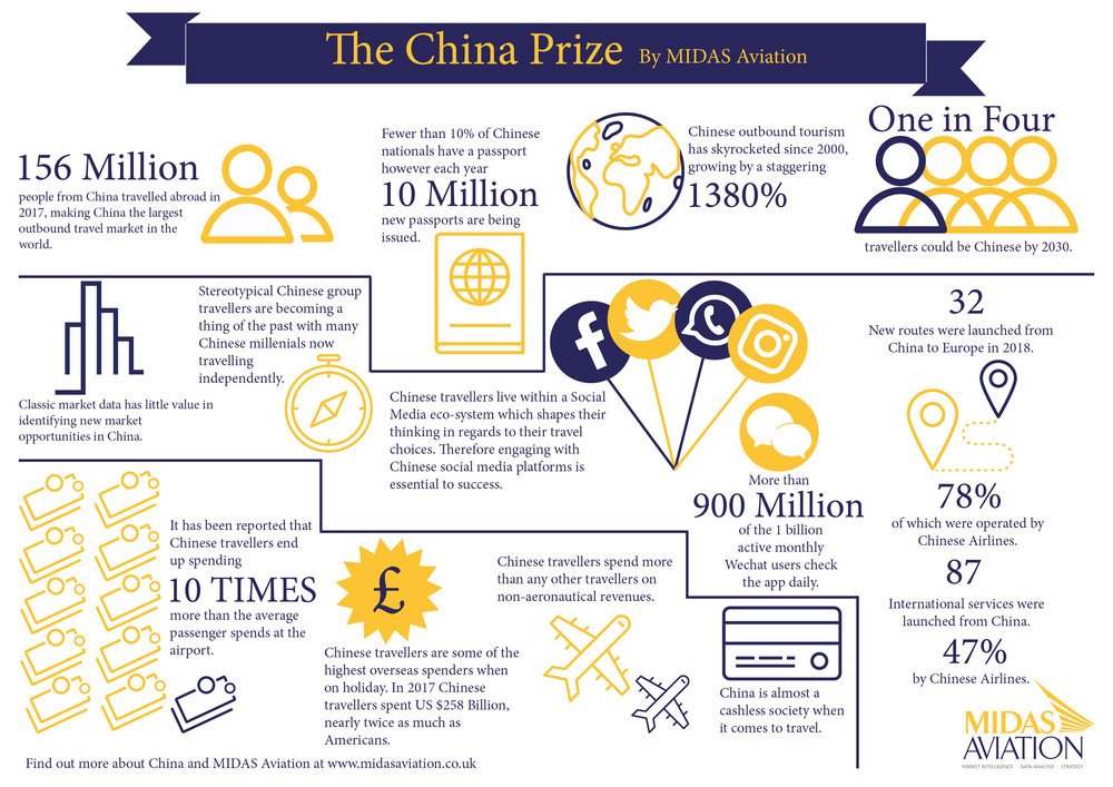 MIDAS China Info Graphic.jpg
