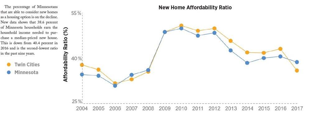 New Home Affordability.JPG