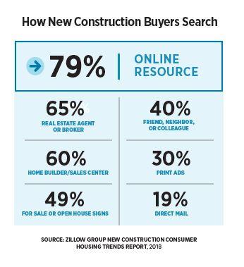 How Home Buyers.JPG