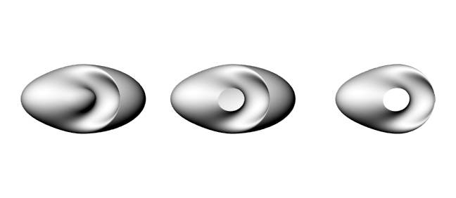 Initial phase: forms of 3 components, line, surface, object are defined.