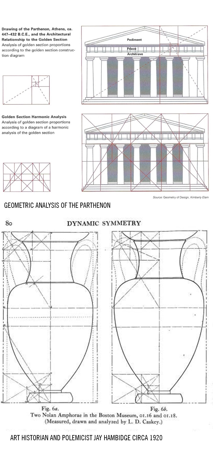 """DYNAMIC SYMMETRY Early 20th century theorists became enamored with the incommensurable proportional system known as """"golden ratio"""". Studies were made, books written that retrospectively claimed it was at the root of all that was beautiful, especially in the art and architecture of the ancient world."""