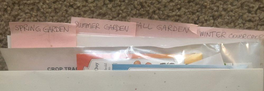 garden planning seasons tabs.JPG