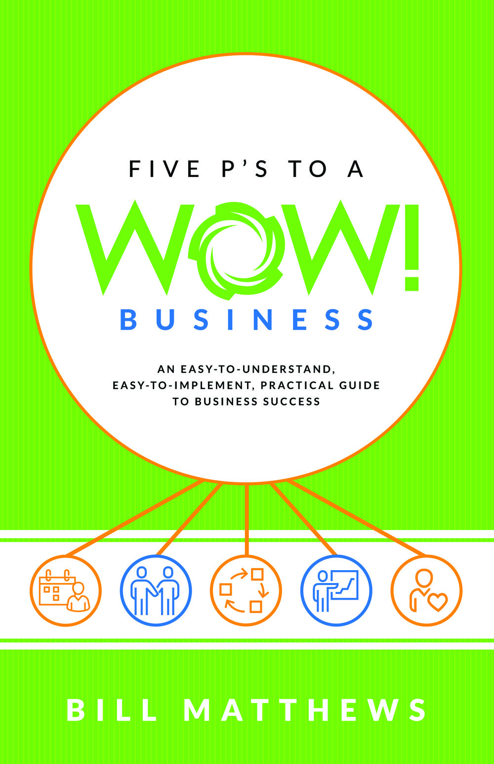 Five P's to a Wow Business - By bill matthews