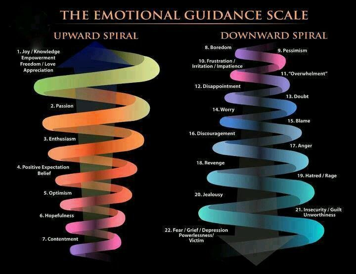 davidpol_1453705285_emotional guidance scale.jpg