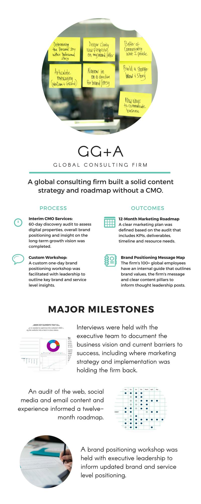Grenzebach Glier Associates Brand Strategy