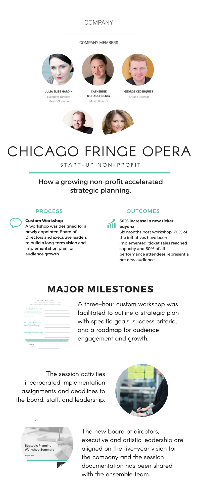 Chicago Fringe Opera Custom Workshop