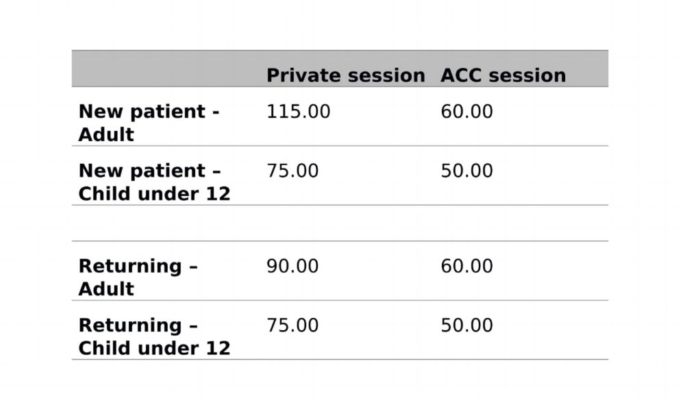 Prices - Private session refers to the payment being covered fully by you.ACC session refers to ACC compensating for some of the payment. This applies when you have had an accident within New Zealand within the year and filled out an ACC form with us or another healthcare provider who is registered with ACC.Sessions last between 45-30mins.