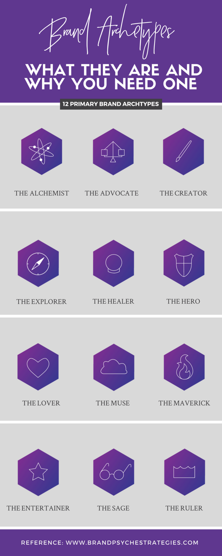 brand-archetypes-infograph