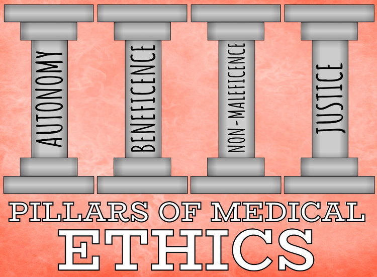 Interview Preparation: Four Pillars of Medical Ethics
