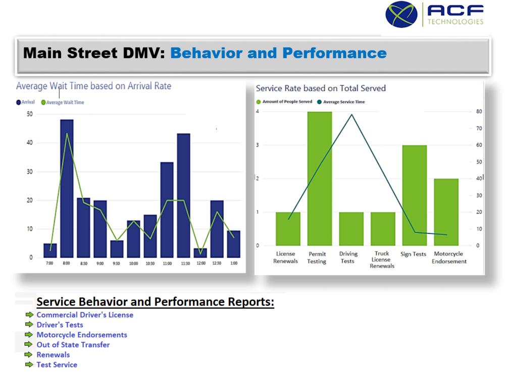 Main Street DMV Analytics