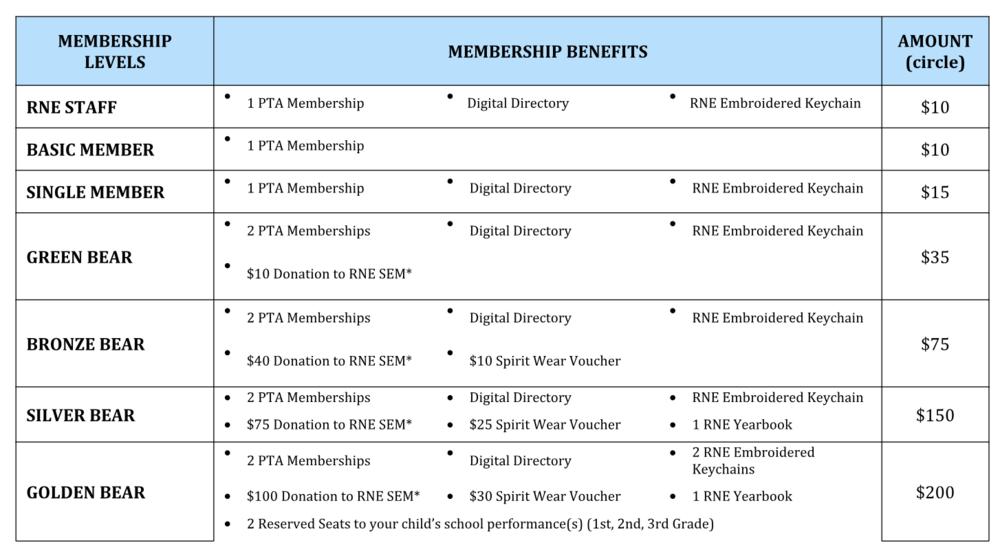 PTA Membership Levels 2018-2019.png
