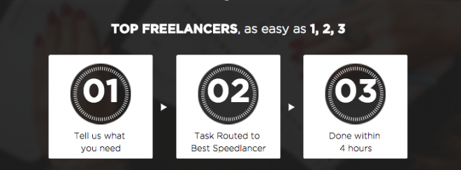 steps to finding a freelancer