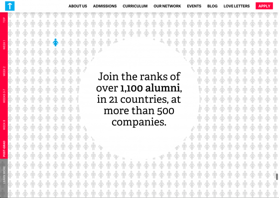 Startup Institute alumni network of 1100 people at over 500 companies